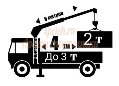 Манипулятор Маленькая Воровайка 4WD с Краном 2 тонны